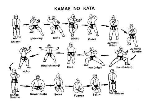 design form 1 kata taihen jutsu