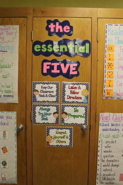 theme list for 5th grade classroom themes for 5th grade classroom makeover week