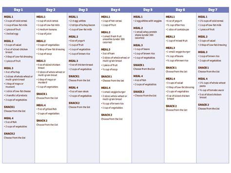 printable 30 day meal planner 30 day diet meal plan menu salegoods pinterest diet