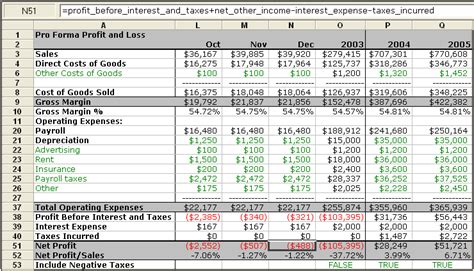 What S Your Budget Bplans Business Plan Expenses Template
