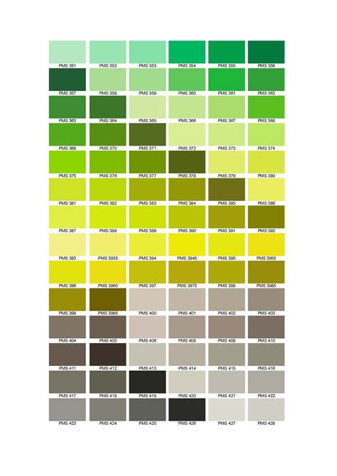 wire color chart pantone colour chart cable and wire information forum