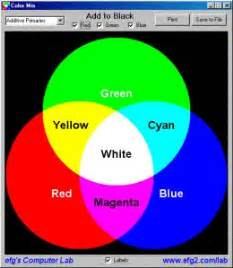 what color does purple and green make what colors make