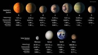 new planets earth size planets treasure trove of new planets found