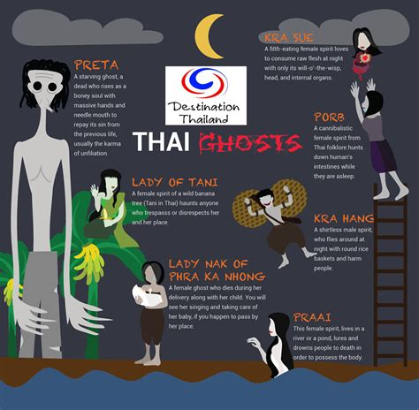 thai home design news 100 thai home design news a u0027s guide to