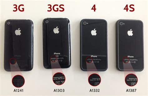 Hp Iphone Model A1387 iphone model a1387 paul kolp
