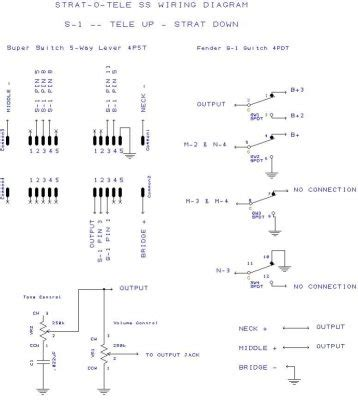 nashville telecaster wiring diagram fender tele 4 way