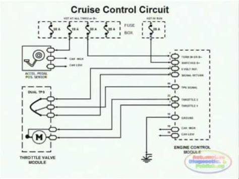cruise control & wiring diagram youtube