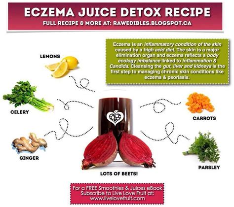 Complete Detox Recipe by 35 Best Detox Your Mind And Soul Images On