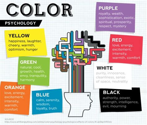 how colors affect your mood 16 best images about colour psychology healing on
