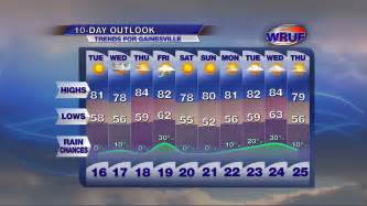 Weather 10 Day Forecast 10 Day Typical October Weather Ahead Wruf Weather