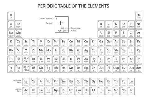 Chapter 12 Directed Reading Worksheet The Periodic Table