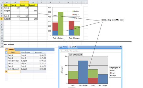 Access Pivot Table by Excel Ms Access Pivot Chart Stack Overflow