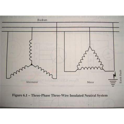 earth leakage relay wiring diagram miniature circuit