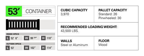 intermodal containers dimensions intermodal transportation shipping coyote
