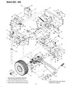 mtd yard machines lawn mower diagram mtd free