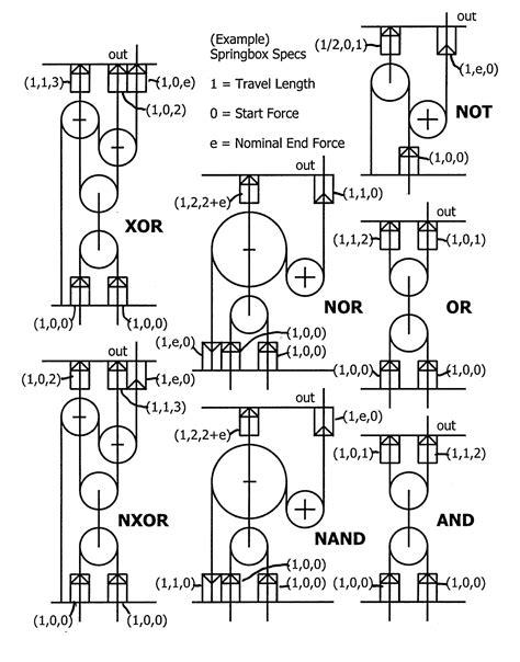 relay logic diagram of xor gate wiring diagram manual