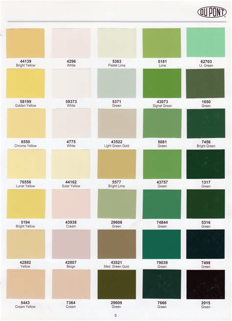 dupont auto paint colors dupont paint color chart ebay upcomingcarshq