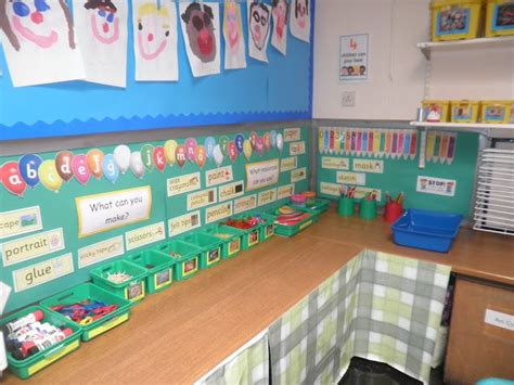 assignment 2 display ideas and layout areas of photo continuous provision creative area for children to choose