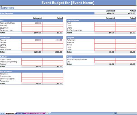 Event Budget Spreadsheet Template event budget spreadsheet event budgeting event budgets