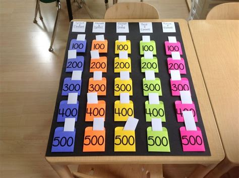 home made games just finished my reusable jeopardy board pockets made