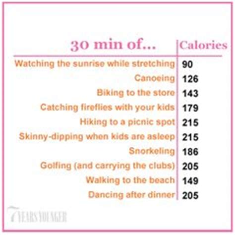 8tips For Staying Younger Longer by 1000 Images About Fitspiration Exercise Tips To Fight