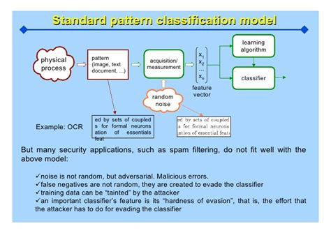pattern classification text adversarial pattern classification using multiple