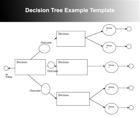 blank decision tree template cheapweddingdecorationsideas co free blank templates