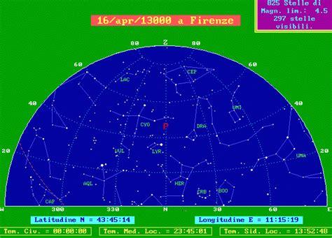 astro cielo testo la precessione degli equinozi