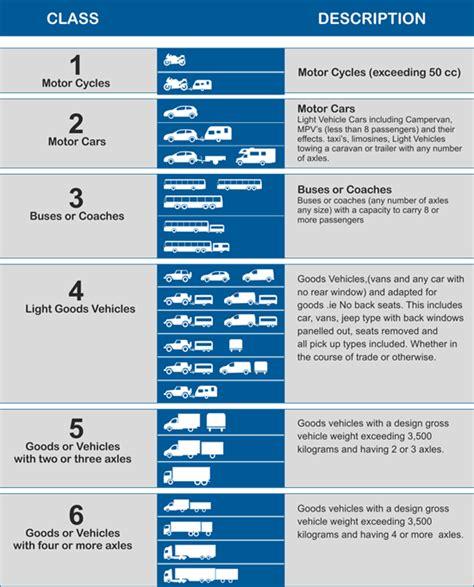 motor vehicle classification motor vehicle classification automotivegarage org