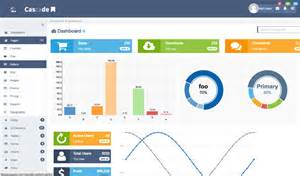 15 best admin dashboard themes cms templates