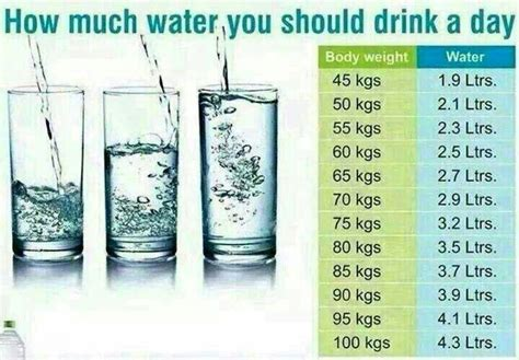 How Much Distilled Water Should I Drink To Detox by How Much Water You Should Drink A Day
