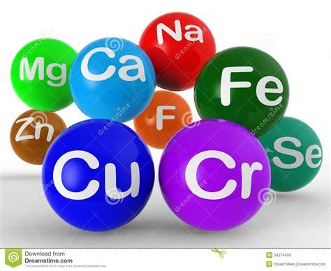 imagenes simbolos quimicos demostraciones qu 237 mica y ciencia de los s 237 mbolos qu 237 micos