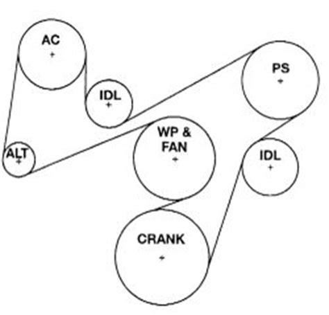 dayco belt diagram dayco serpentine belt routing diagram imageresizertool