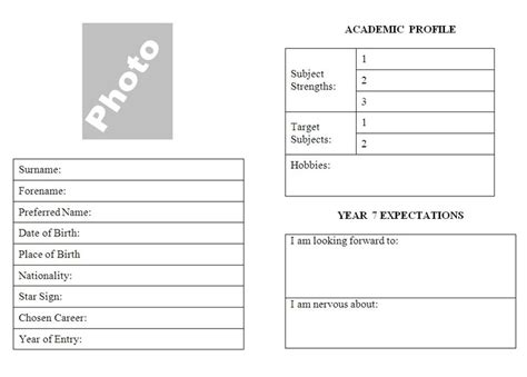 passport template for students passport to year x teaching resource fears and