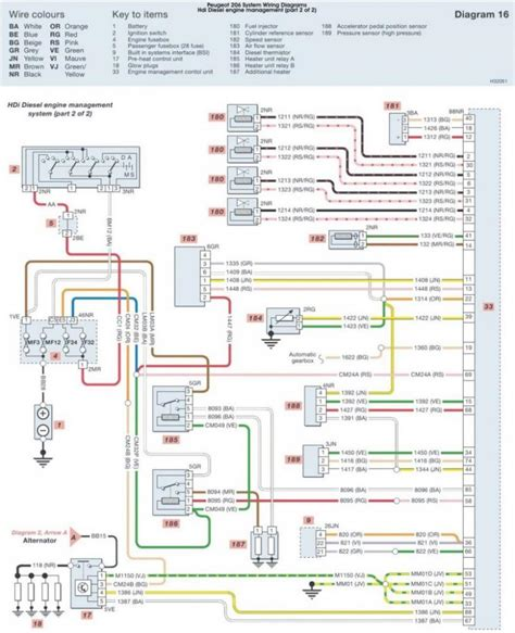 peugeot 406 wiring faults library of wiring diagram