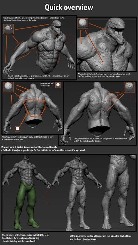 zbrush venom tutorial cgpt sketchbook page 2