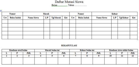 format buku surat masuk dan keluar contoh format tabel untuk daftar dan rekapitulasi siswa