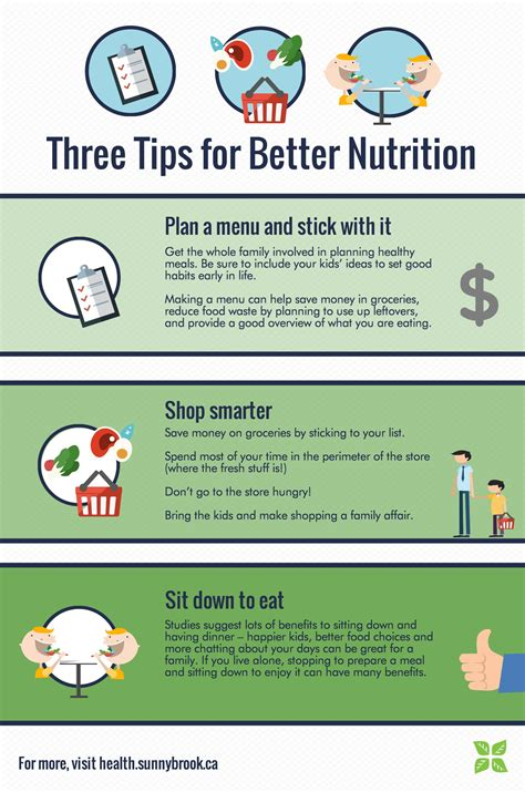 better nutrition 3 easy ways to better nutrition