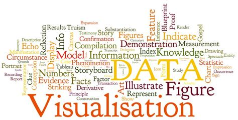 Usf Mba Data Visualization Description by How Do I Make A Resume Slate Resume Workshop How