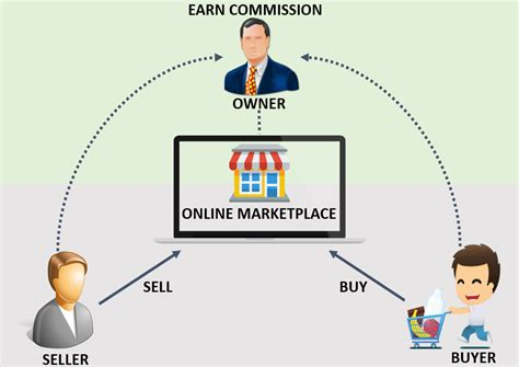 Make Money Modeling Online - make money online how to make money online autos post