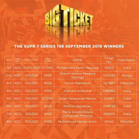 bid tickets indian expat wins dh7 million in the big ticket abu dhabi draw