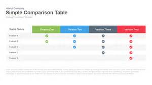 comparison table template simple comparison table powerpoint and keynote template