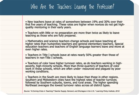 i quit why teachers are leaving the profession they books critical perspectives in education a shortage of teachers