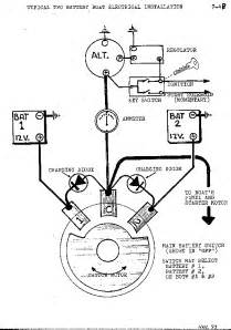 land rover series 3 wiring diagram pdf land land rover free wiring diagrams