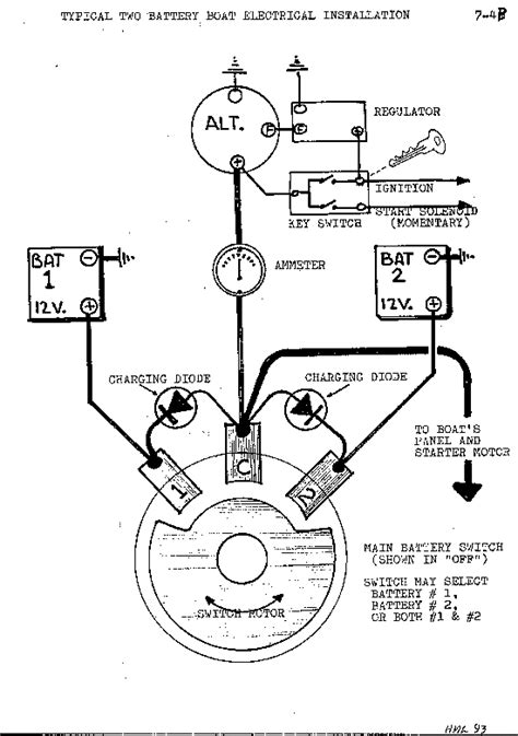 wiring diagram for club car starter generator wiring