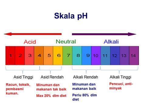 Air Alkali Holo Ph 8 kenapa kangen water sangat istimewa ezisonsolutions