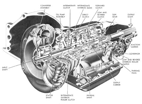 turbo 350 valve diagram chevy turbo 350 transmission