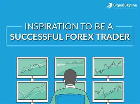 The Successful Trader the mindset of successful forex trader