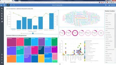 first guide to dashboards using ibm cognos analytics v11 ibm cognos business intelligence 2018 reviews pricing