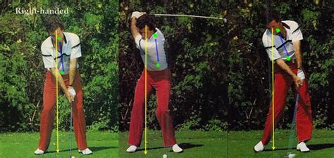 mac o grady golf swing google images
